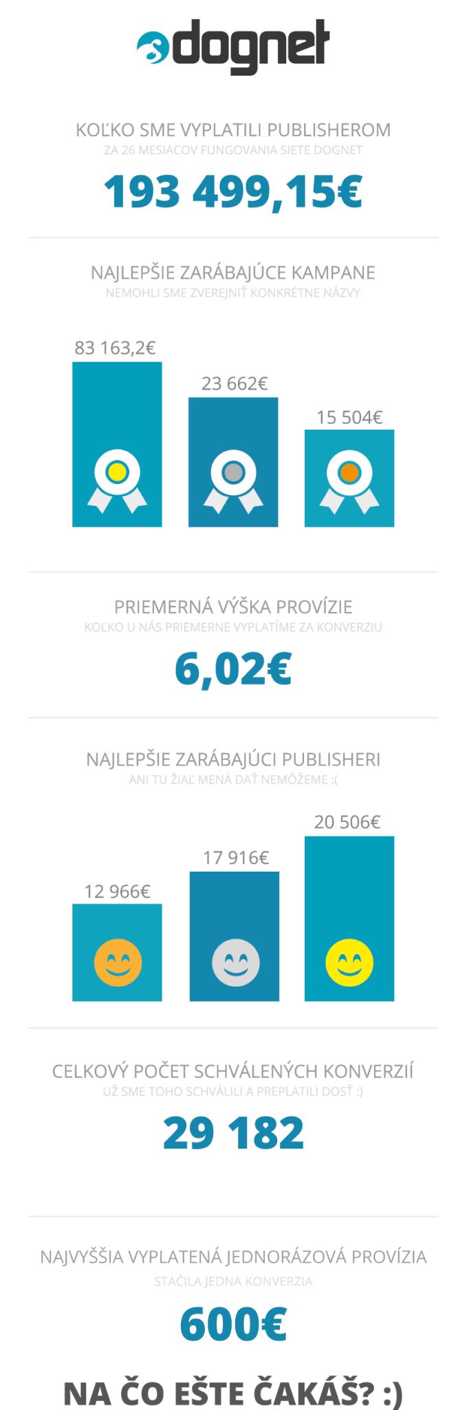 infografika_vykon