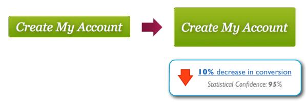 CTA-button-size